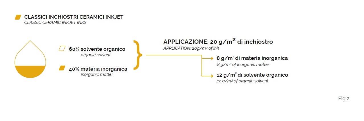 inchiostri ceramici inkjet alto solido hsc inco fig2