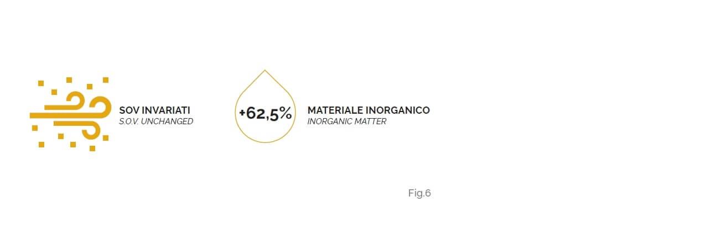 inchiostri ceramici inkjet alto solido hsc inco fig6